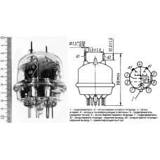 ГУ-32